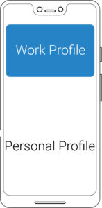 Personal Device BYOD Personally-Owned